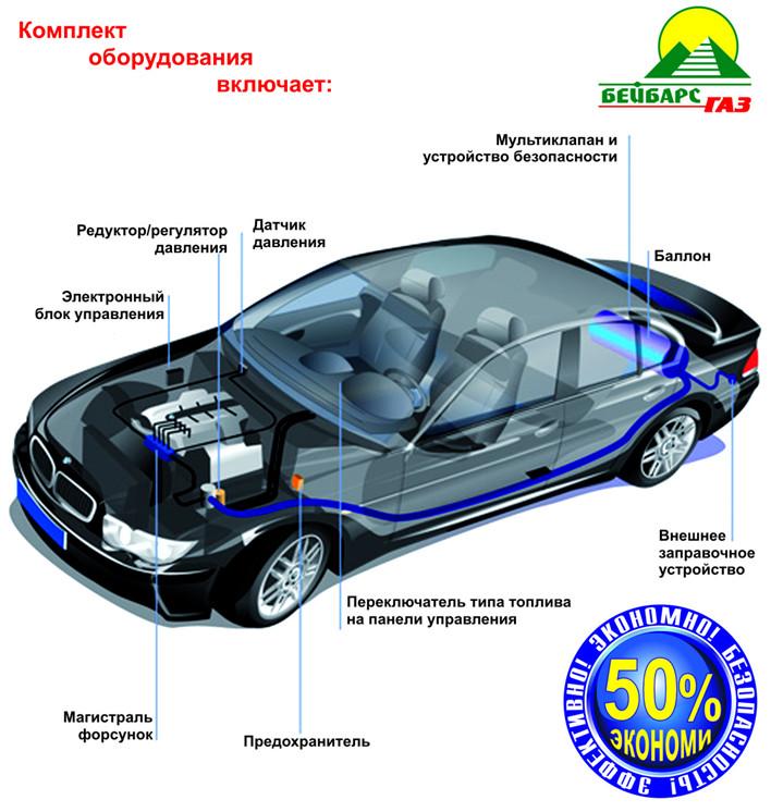 Установка газа на авто в Алматы